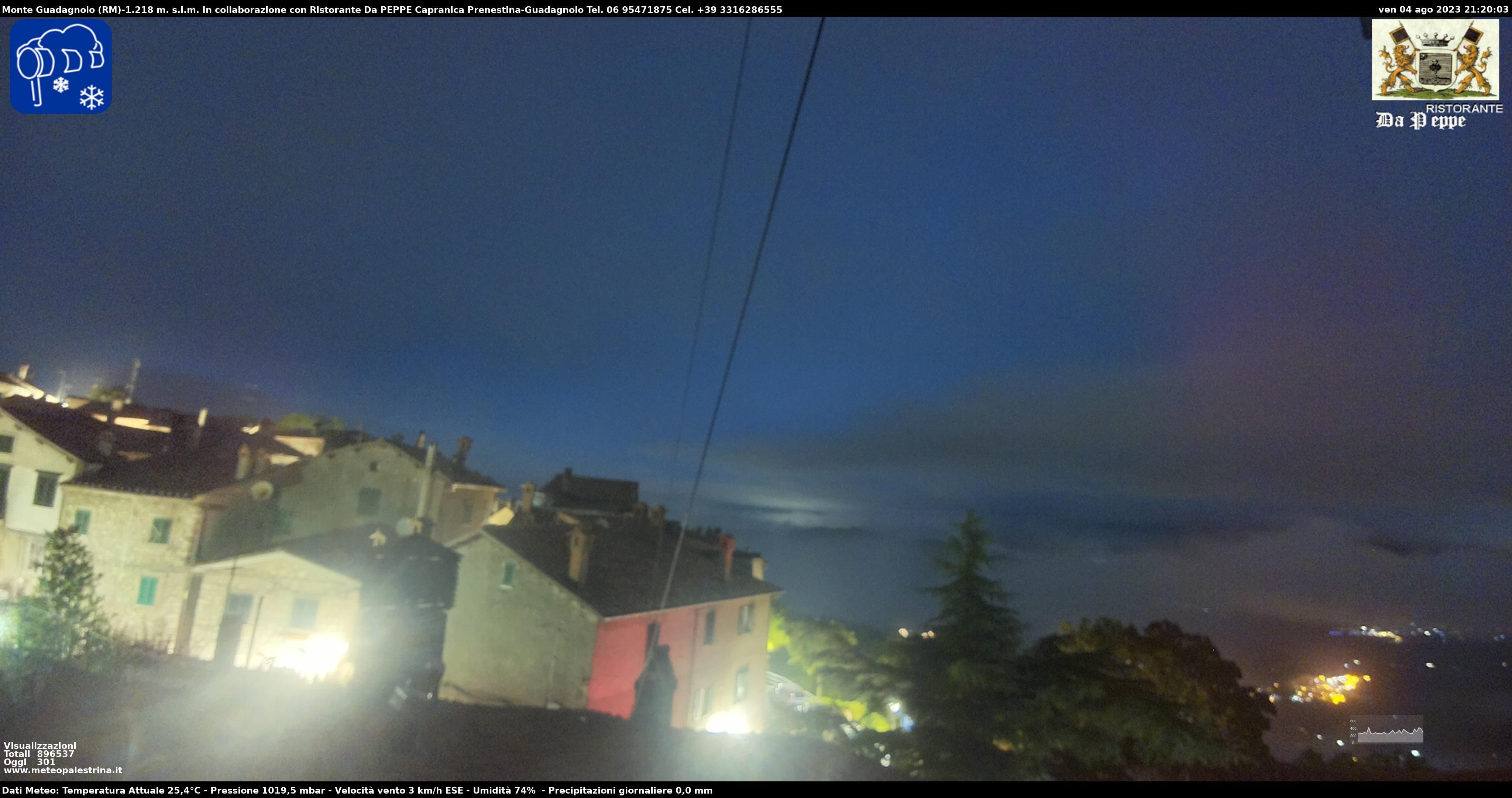 Webcam Panoramica da Guadagnolo in direzione Nord verso gli Appennini